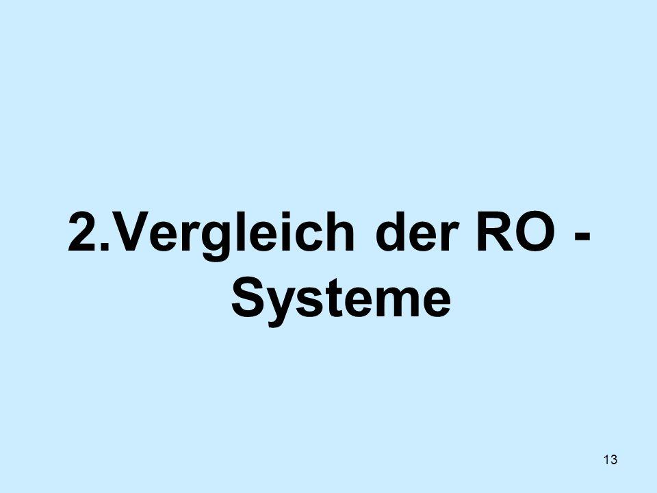 13 2.Vergleich der RO - Systeme