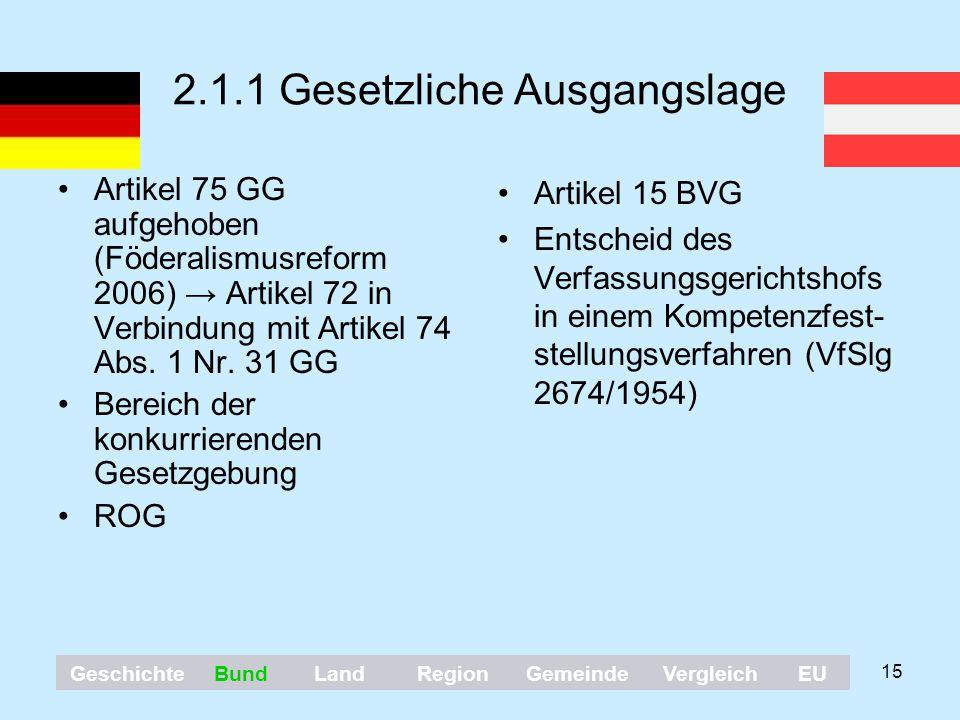 15 2.1.1 Gesetzliche Ausgangslage Artikel 75 GG aufgehoben (Föderalismusreform 2006) → Artikel 72 in Verbindung mit Artikel 74 Abs. 1 Nr. 31 GG Bereic
