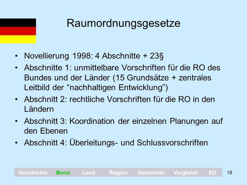16 Raumordnungsgesetze Novellierung 1998: 4 Abschnitte + 23§ Abschnitte 1: unmittelbare Vorschriften für die RO des Bundes und der Länder (15 Grundsät