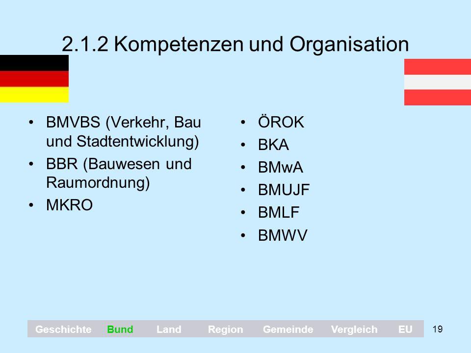 19 2.1.2 Kompetenzen und Organisation BMVBS (Verkehr, Bau und Stadtentwicklung) BBR (Bauwesen und Raumordnung) MKRO ÖROK BKA BMwA BMUJF BMLF BMWV Gesc