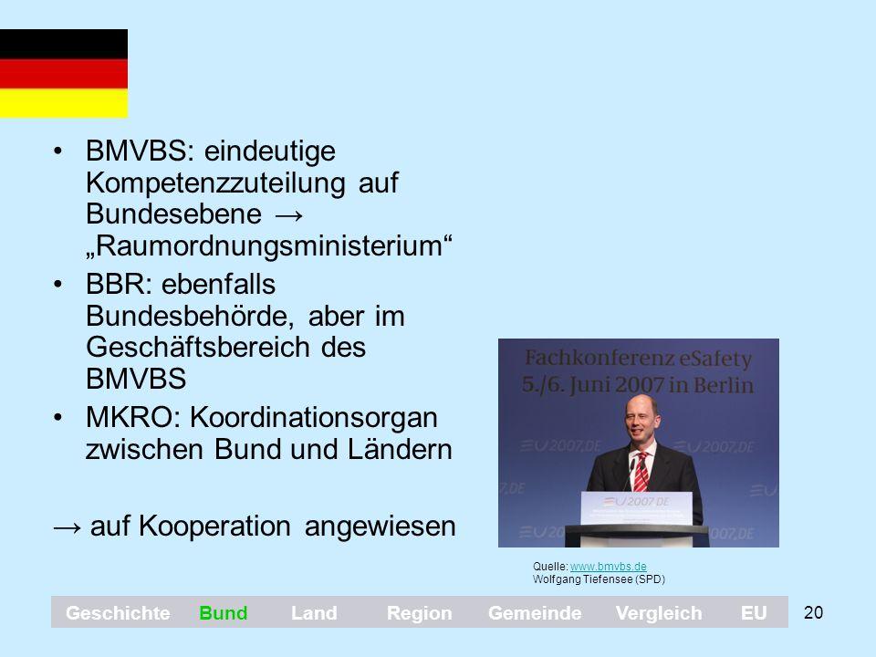 """20 BMVBS: eindeutige Kompetenzzuteilung auf Bundesebene → """"Raumordnungsministerium"""" BBR: ebenfalls Bundesbehörde, aber im Geschäftsbereich des BMVBS M"""