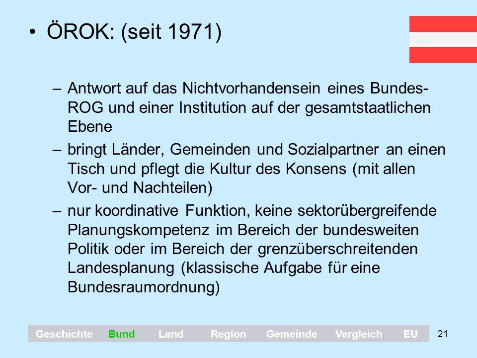 21 ÖROK: (seit 1971) –Antwort auf das Nichtvorhandensein eines Bundes- ROG und einer Institution auf der gesamtstaatlichen Ebene –bringt Länder, Gemei