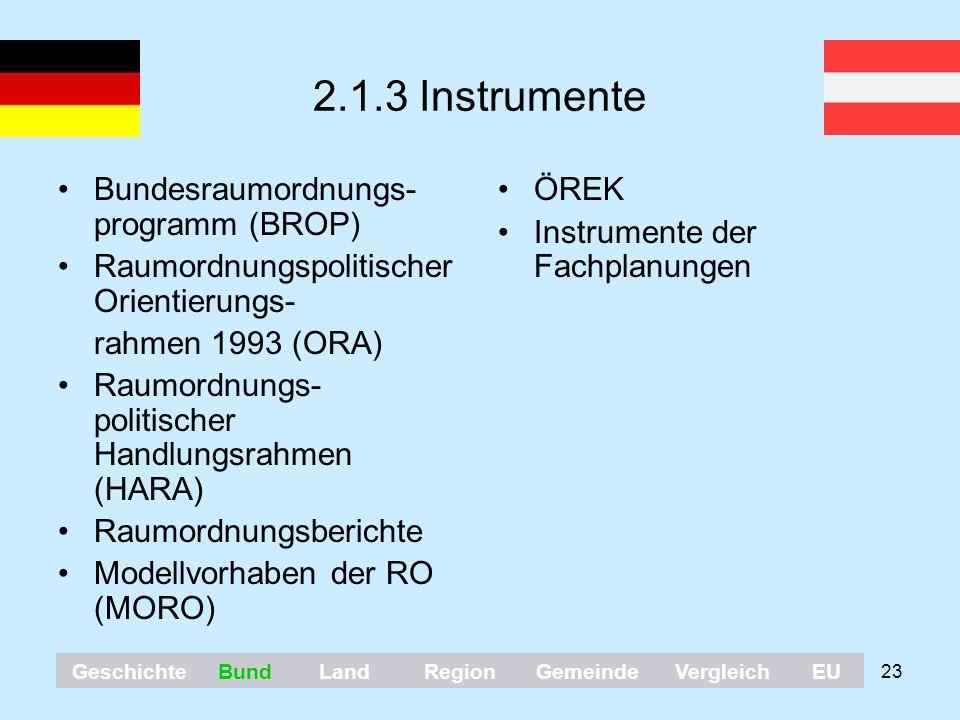 23 2.1.3 Instrumente Bundesraumordnungs- programm (BROP) Raumordnungspolitischer Orientierungs- rahmen 1993 (ORA) Raumordnungs- politischer Handlungsr