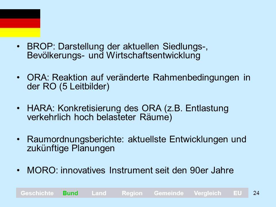 24 BROP: Darstellung der aktuellen Siedlungs-, Bevölkerungs- und Wirtschaftsentwicklung ORA: Reaktion auf veränderte Rahmenbedingungen in der RO (5 Le