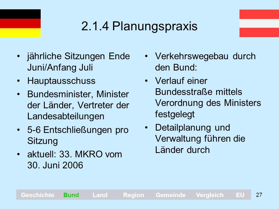 27 2.1.4 Planungspraxis jährliche Sitzungen Ende Juni/Anfang Juli Hauptausschuss Bundesminister, Minister der Länder, Vertreter der Landesabteilungen