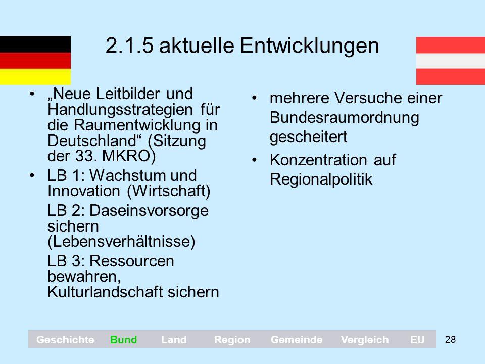 """28 2.1.5 aktuelle Entwicklungen """"Neue Leitbilder und Handlungsstrategien für die Raumentwicklung in Deutschland"""" (Sitzung der 33. MKRO) LB 1: Wachstum"""