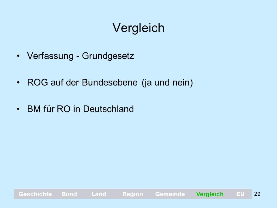 29 Vergleich Verfassung - Grundgesetz ROG auf der Bundesebene (ja und nein) BM für RO in Deutschland GeschichteBundLandRegionGemeindeVergleichEU