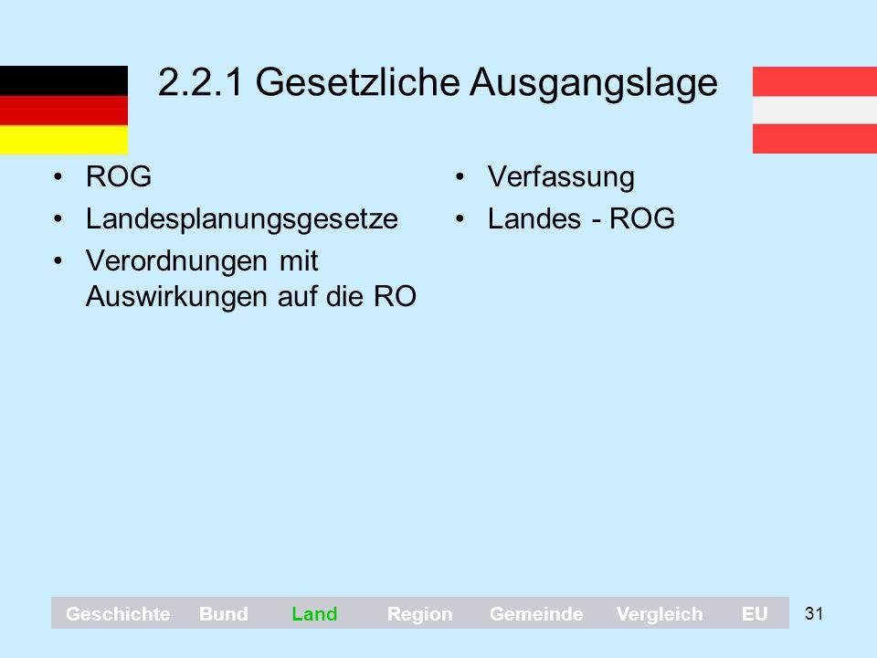 31 2.2.1 Gesetzliche Ausgangslage ROG Landesplanungsgesetze Verordnungen mit Auswirkungen auf die RO Verfassung Landes - ROG GeschichteBundLandRegionG