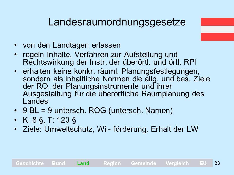 33 Landesraumordnungsgesetze von den Landtagen erlassen regeln Inhalte, Verfahren zur Aufstellung und Rechtswirkung der Instr. der überörtl. und örtl.