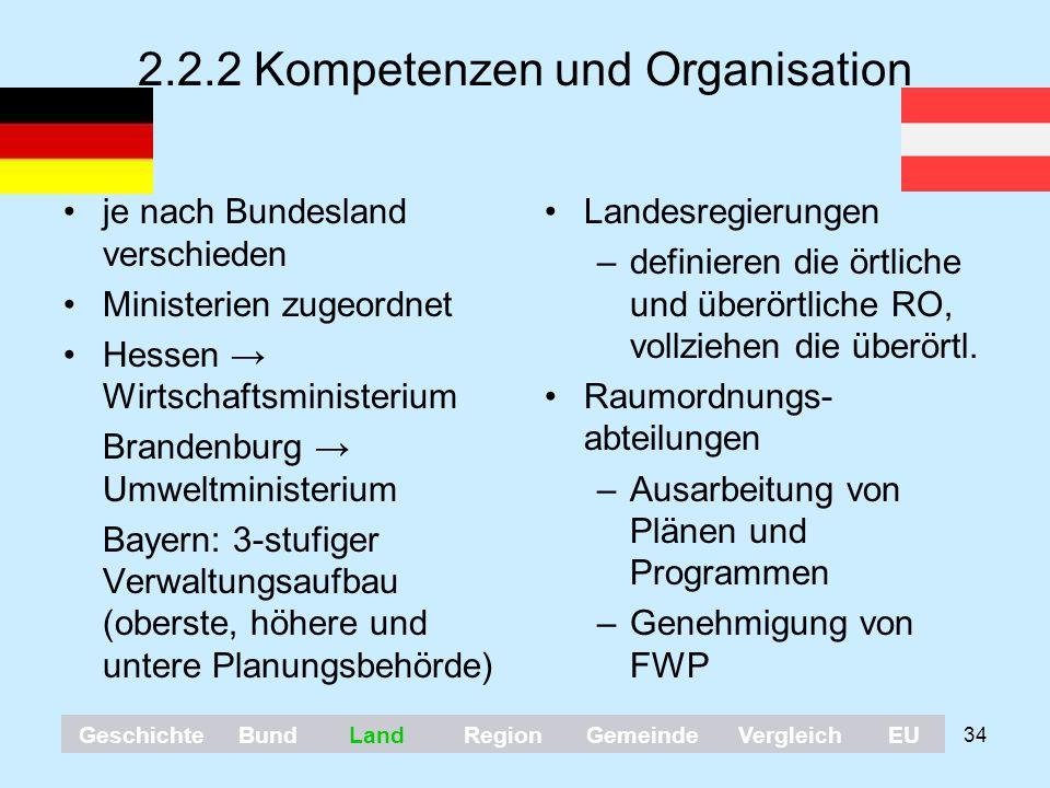 34 2.2.2 Kompetenzen und Organisation je nach Bundesland verschieden Ministerien zugeordnet Hessen → Wirtschaftsministerium Brandenburg → Umweltminist
