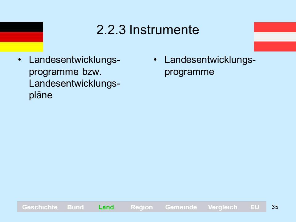35 2.2.3 Instrumente Landesentwicklungs- programme bzw. Landesentwicklungs- pläne Landesentwicklungs- programme GeschichteBundLandRegionGemeindeVergle