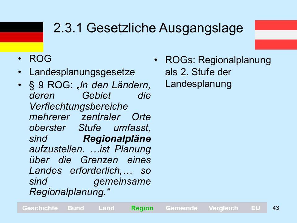 """43 2.3.1 Gesetzliche Ausgangslage ROG Landesplanungsgesetze § 9 ROG: """"In den Ländern, deren Gebiet die Verflechtungsbereiche mehrerer zentraler Orte o"""