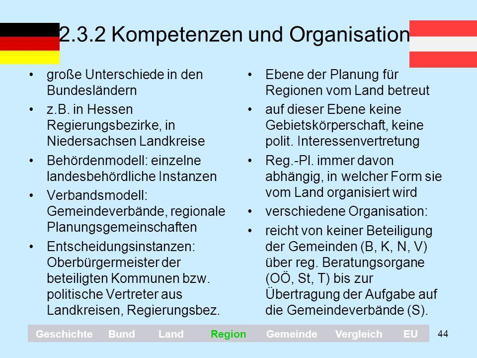 44 2.3.2 Kompetenzen und Organisation große Unterschiede in den Bundesländern z.B. in Hessen Regierungsbezirke, in Niedersachsen Landkreise Behördenmo