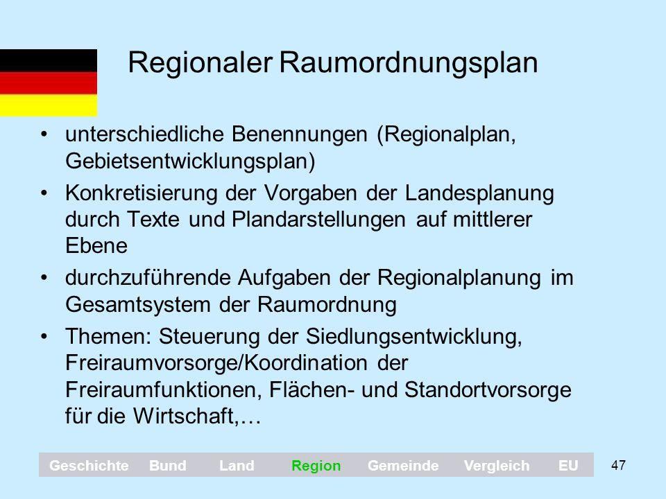 47 Regionaler Raumordnungsplan unterschiedliche Benennungen (Regionalplan, Gebietsentwicklungsplan) Konkretisierung der Vorgaben der Landesplanung dur