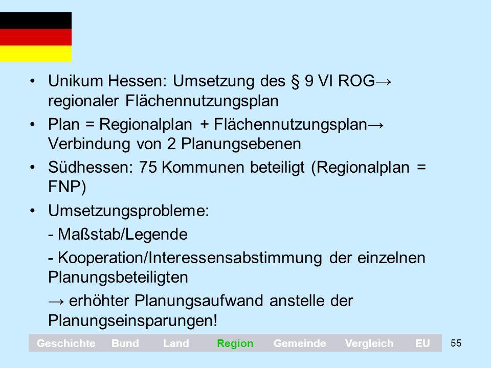 55 Unikum Hessen: Umsetzung des § 9 VI ROG→ regionaler Flächennutzungsplan Plan = Regionalplan + Flächennutzungsplan→ Verbindung von 2 Planungsebenen