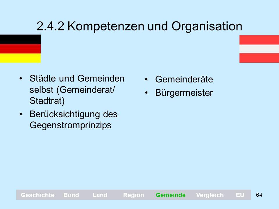 64 2.4.2 Kompetenzen und Organisation Städte und Gemeinden selbst (Gemeinderat/ Stadtrat) Berücksichtigung des Gegenstromprinzips Gemeinderäte Bürgerm