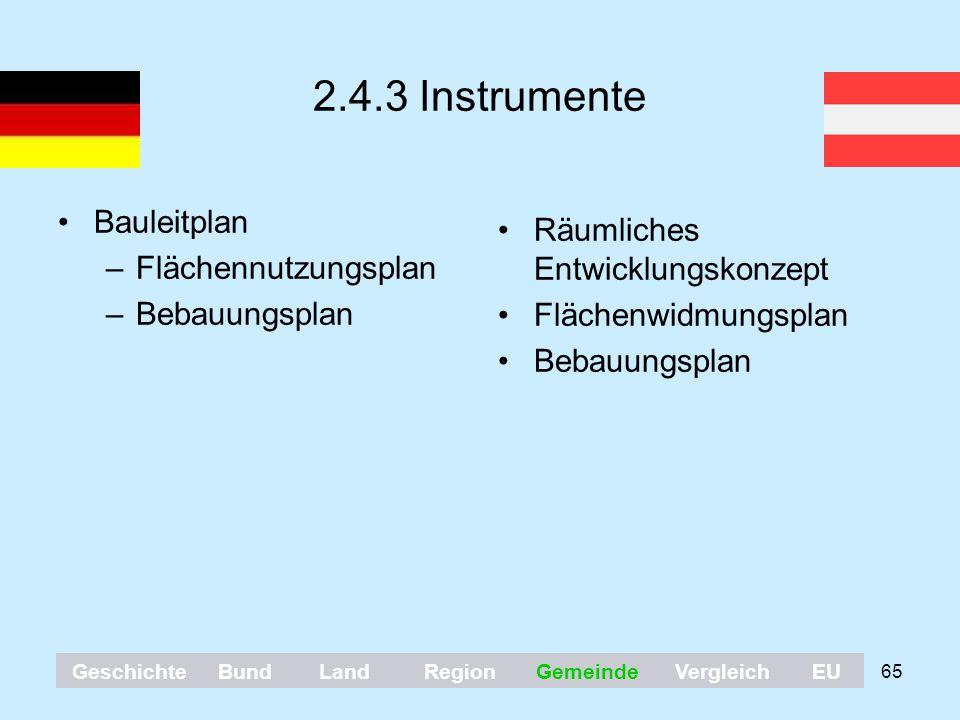 65 2.4.3 Instrumente Bauleitplan –Flächennutzungsplan –Bebauungsplan Räumliches Entwicklungskonzept Flächenwidmungsplan Bebauungsplan GeschichteBundLa