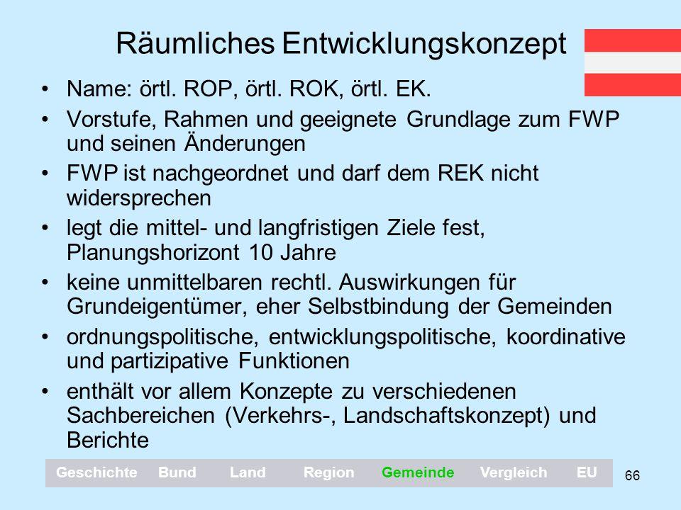 66 Räumliches Entwicklungskonzept Name: örtl. ROP, örtl. ROK, örtl. EK. Vorstufe, Rahmen und geeignete Grundlage zum FWP und seinen Änderungen FWP ist
