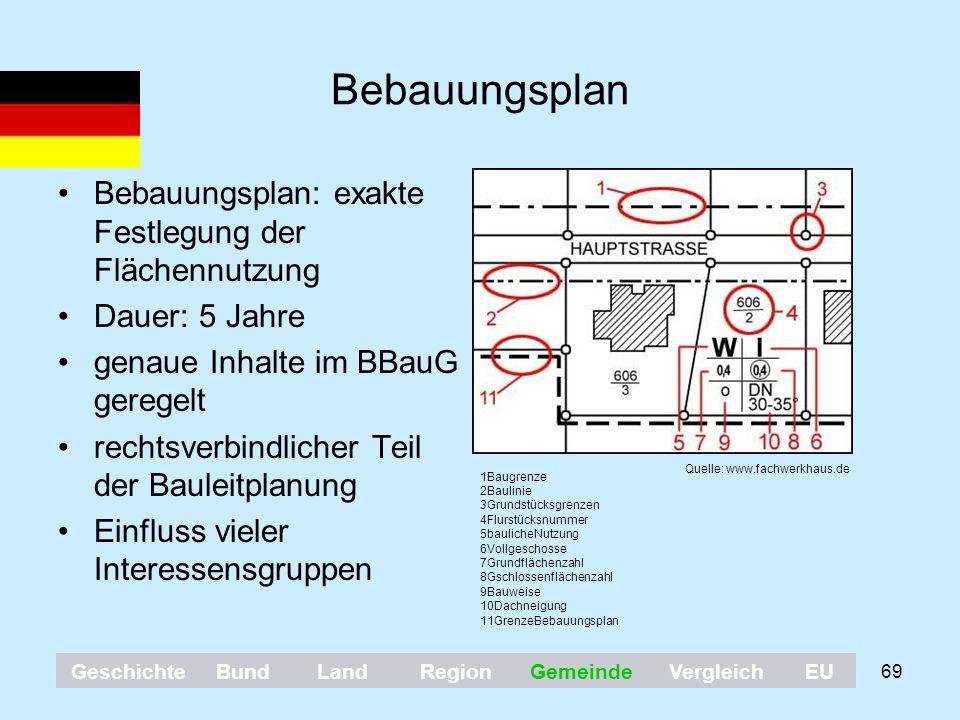 69 Bebauungsplan Bebauungsplan: exakte Festlegung der Flächennutzung Dauer: 5 Jahre genaue Inhalte im BBauG geregelt rechtsverbindlicher Teil der Baul