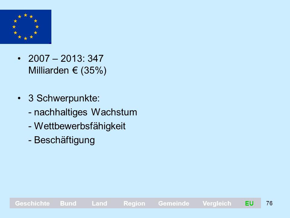 76 2007 – 2013: 347 Milliarden € (35%) 3 Schwerpunkte: - nachhaltiges Wachstum - Wettbewerbsfähigkeit - Beschäftigung GeschichteBundLandRegionGemeinde