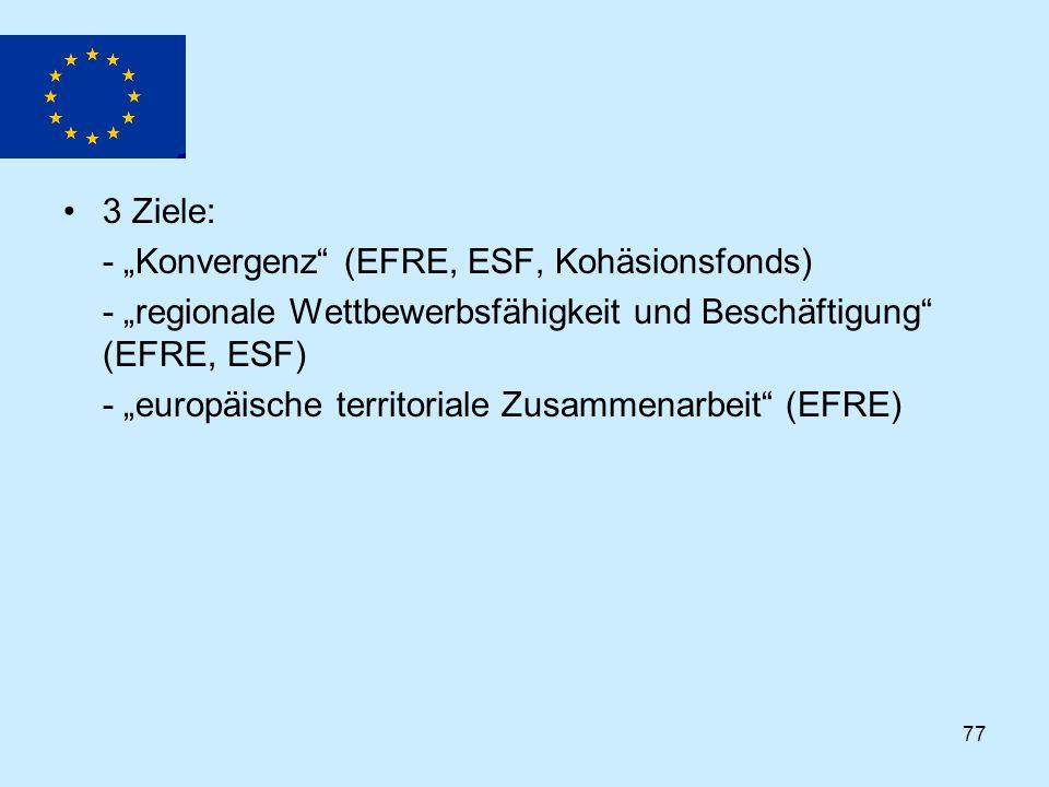 """77 3 Ziele: - """"Konvergenz"""" (EFRE, ESF, Kohäsionsfonds) - """"regionale Wettbewerbsfähigkeit und Beschäftigung"""" (EFRE, ESF) - """"europäische territoriale Zu"""