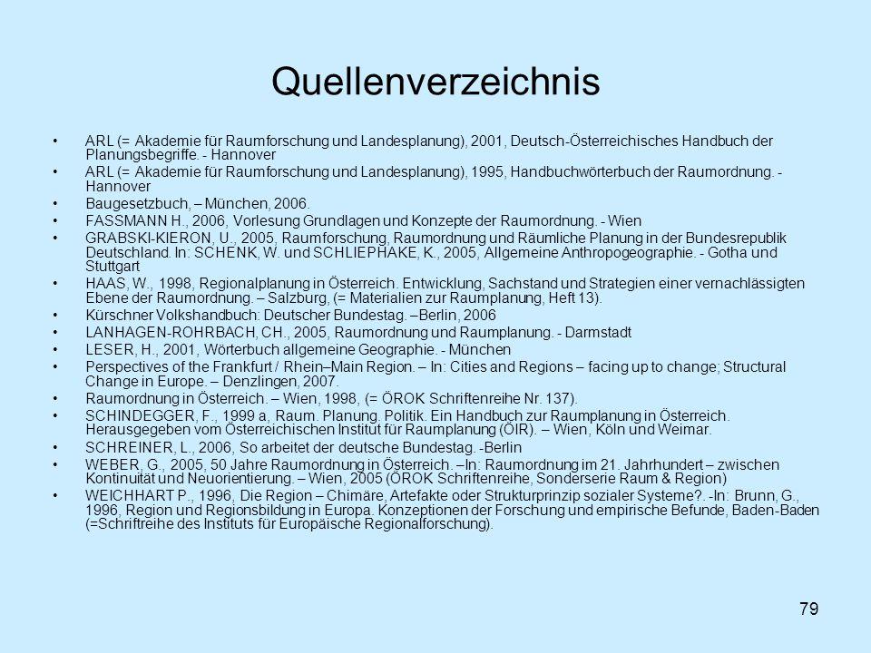 79 Quellenverzeichnis ARL (= Akademie für Raumforschung und Landesplanung), 2001, Deutsch-Österreichisches Handbuch der Planungsbegriffe. - Hannover A