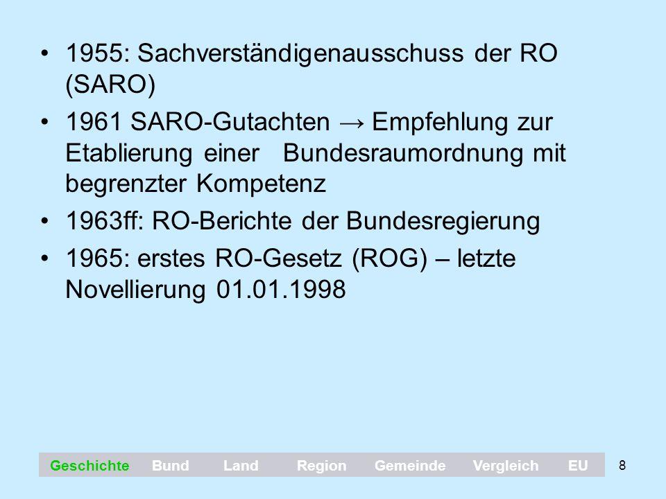 """39 2.2.4 Planungspraxis Baden Württemberg Wirtschaftsministerium erstellt LEP als """"oberste Planungsbehörde 4 """"höhere Planungsbehörden Stuttgart, Freiburg, Karlsruhe und Tübingen aktueller LEP vom 21.08.2002 Ziele: gleichwertige Lebensverhältnisse, wirtschaftliche Entwicklungsperspektiven und gesunde Umweltbedingungen Besonderheit: Landesentwicklungsberichte + """"automatisierter Raumordnungskataster Baden Württemberg (AROK) GeschichteBundLandRegionGemeindeVergleichEU"""