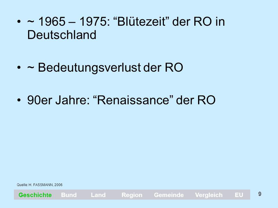 """9 ~ 1965 – 1975: """"Blütezeit"""" der RO in Deutschland ~ Bedeutungsverlust der RO 90er Jahre: """"Renaissance"""" der RO GeschichteBundLandRegionGemeindeVerglei"""