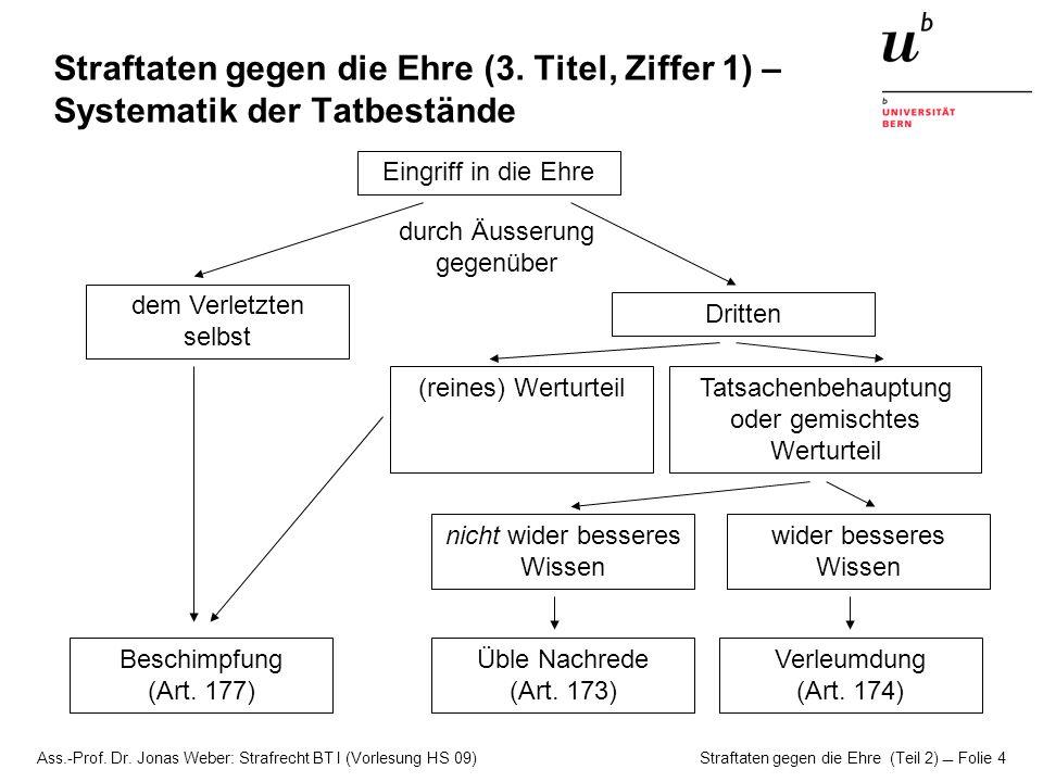 Ass.-Prof. Dr. Jonas Weber: Strafrecht BT I (Vorlesung HS 09) Straftaten gegen die Ehre (Teil 2)  Folie 4 Straftaten gegen die Ehre (3. Titel, Ziffer