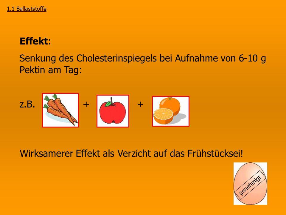 Effekt: Senkung des Cholesterinspiegels bei Aufnahme von 6-10 g Pektin am Tag: z.B. + + Wirksamerer Effekt als Verzicht auf das Frühstücksei! 1.1 Ball