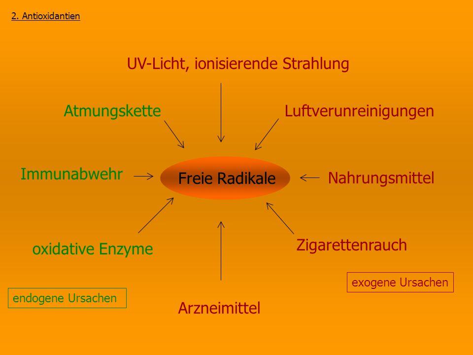Freie RadikaleNahrungsmittel Luftverunreinigungen Zigarettenrauch Arzneimittel Atmungskette Immunabwehr oxidative Enzyme UV-Licht, ionisierende Strahl