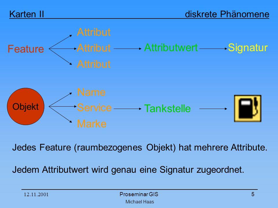 Michael Haas Karten II diskrete Phänomene 12.11.2001Proseminar GIS5 Feature Jedes Feature (raumbezogenes Objekt) hat mehrere Attribute.