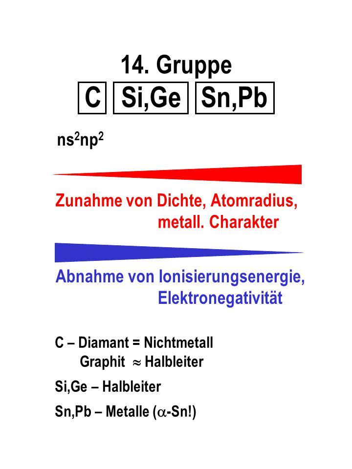 14. Gruppe C Si,Ge Sn,Pb ns 2 np 2 Zunahme von Dichte, Atomradius, metall. Charakter Abnahme von Ionisierungsenergie, Elektronegativität C – Diamant =