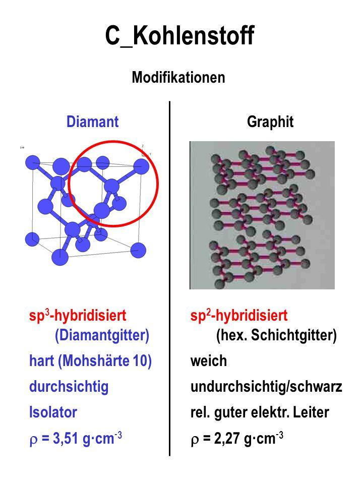 C_Kohlenstoff Modifikationen Diamant sp 3 -hybridisiert (Diamantgitter) hart (Mohshärte 10) durchsichtig Isolator  = 3,51 g·cm - 3 Graphit sp 2 -hybr
