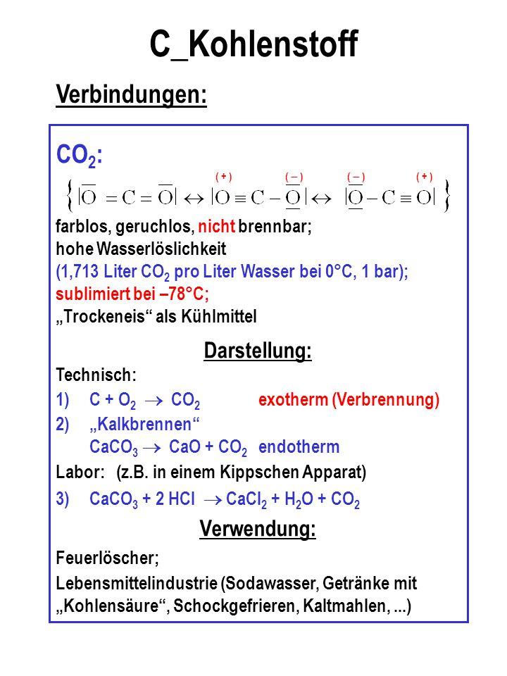 C_Kohlenstoff Verbindungen: CO 2 : farblos, geruchlos, nicht brennbar; hohe Wasserlöslichkeit (1,713 Liter CO 2 pro Liter Wasser bei 0°C, 1 bar); subl