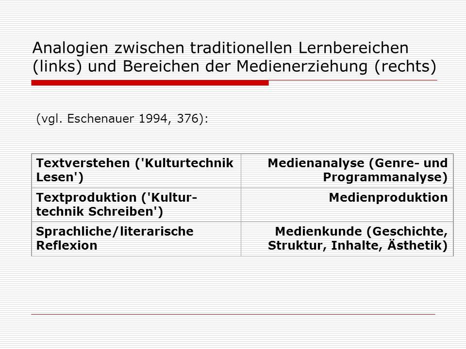 (vgl. Eschenauer 1994, 376): Textverstehen ('Kulturtechnik Lesen') Medienanalyse (Genre- und Programmanalyse) Textproduktion ('Kultur- technik Schreib