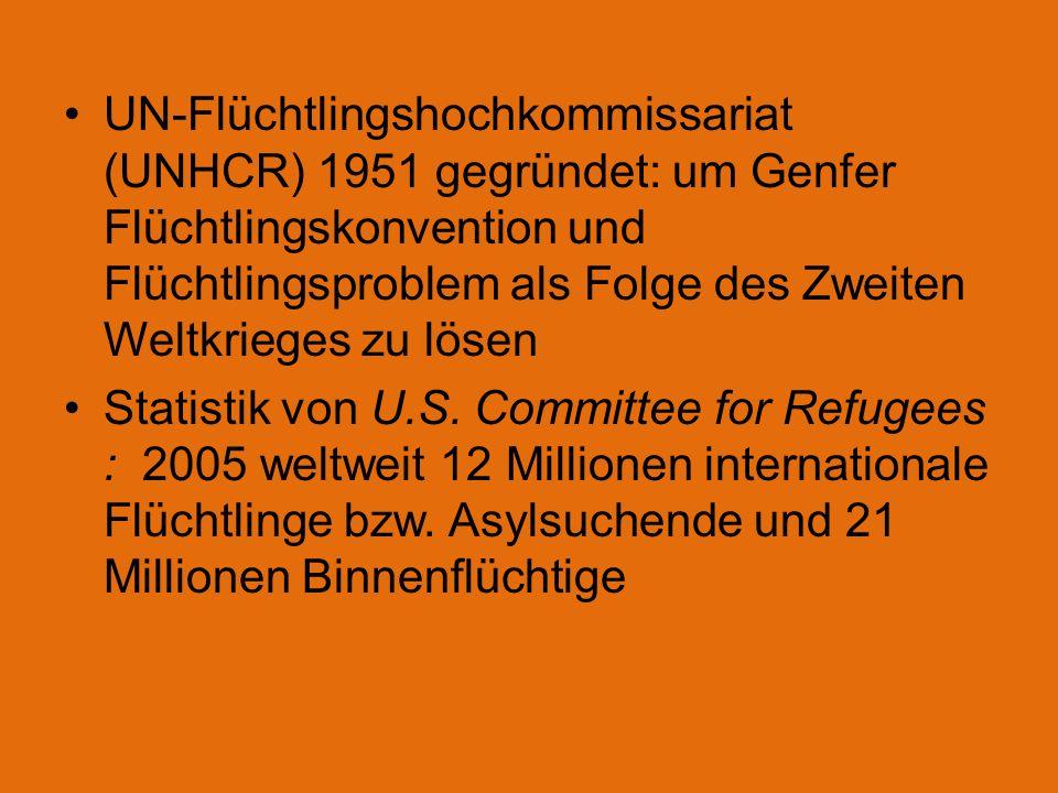 UN-Flüchtlingshochkommissariat (UNHCR) 1951 gegründet: um Genfer Flüchtlingskonvention und Flüchtlingsproblem als Folge des Zweiten Weltkrieges zu lös