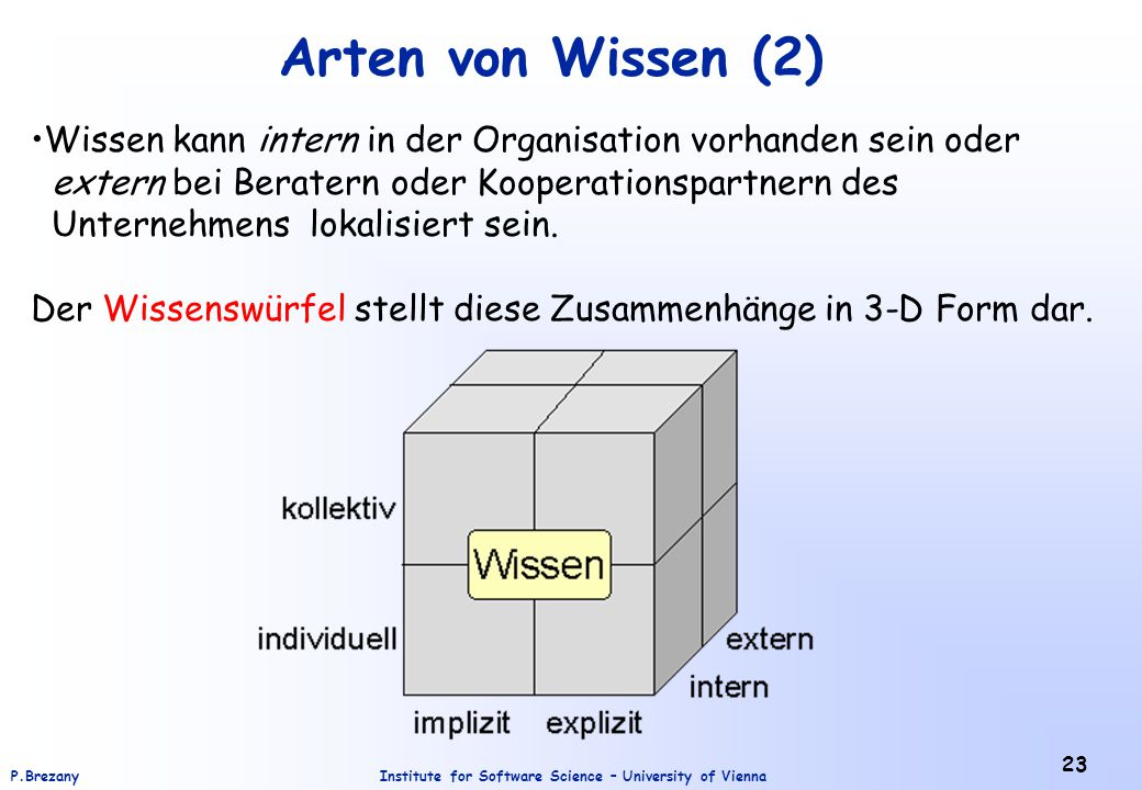 Institute for Software Science – University of ViennaP.Brezany 23 Arten von Wissen (2) Wissen kann intern in der Organisation vorhanden sein oder extern bei Beratern oder Kooperationspartnern des Unternehmens lokalisiert sein.