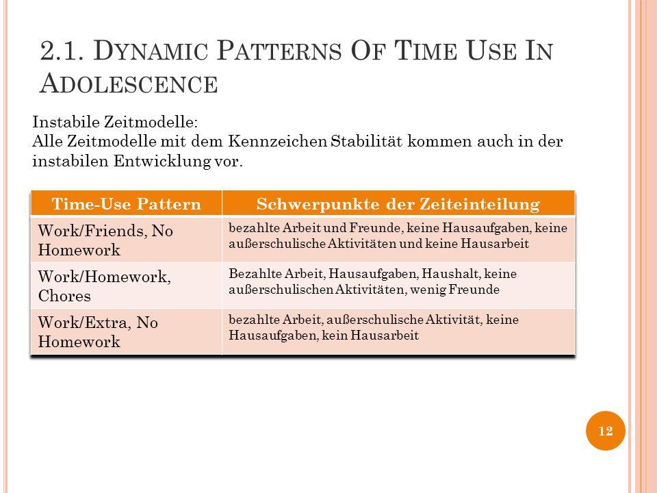 2.1. D YNAMIC P ATTERNS O F T IME U SE I N A DOLESCENCE Instabile Zeitmodelle: Alle Zeitmodelle mit dem Kennzeichen Stabilität kommen auch in der inst