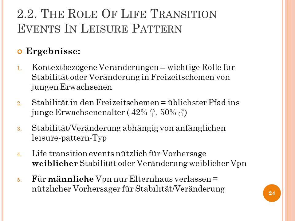 2.2. T HE R OLE O F L IFE T RANSITION E VENTS I N L EISURE P ATTERN Ergebnisse: 1. Kontextbezogene Veränderungen = wichtige Rolle für Stabilität oder