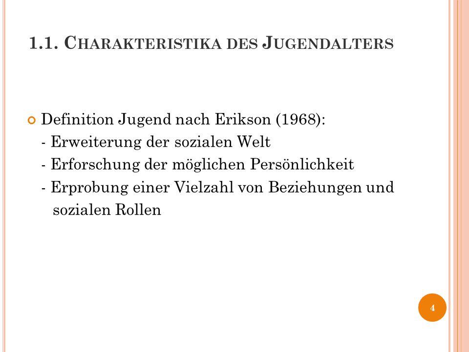 1.1. C HARAKTERISTIKA DES J UGENDALTERS Definition Jugend nach Erikson (1968): - Erweiterung der sozialen Welt - Erforschung der möglichen Persönlichk