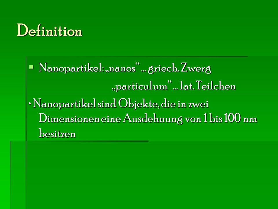 """Definition  Nanopartikel: """"nanos""""... griech. Zwerg """"particulum""""... lat. Teilchen Nanopartikel sind Objekte, die in zwei Dimensionen eine Ausdehnung v"""