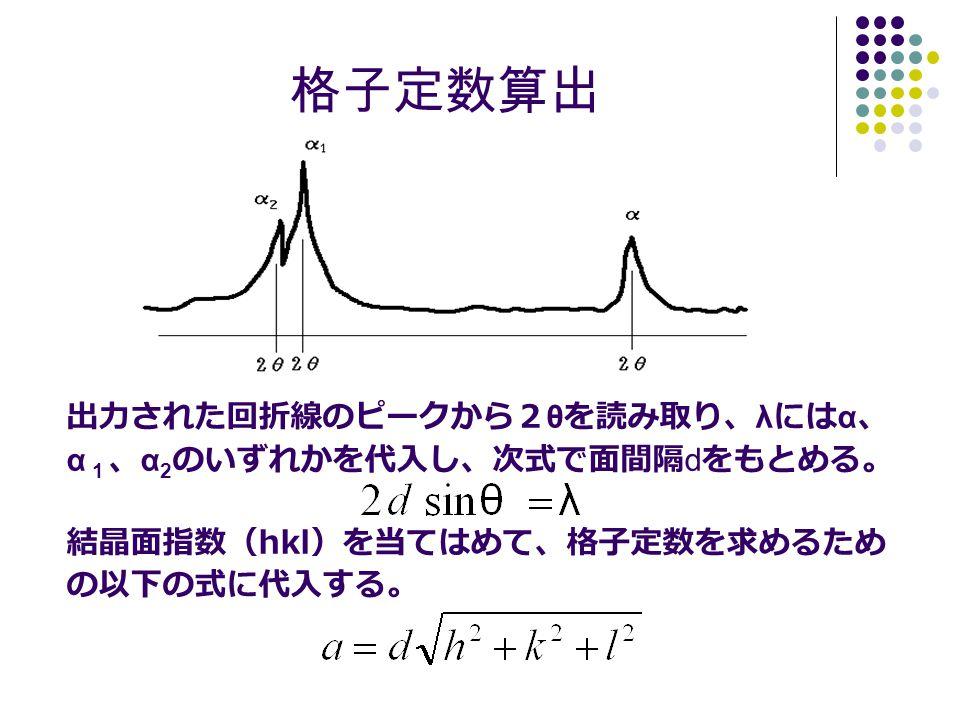 格子定数算出 出力された回折線のピークから2 θ を読み取り、 λ には α 、 α 1 、 α 2 のいずれかを代入し、次式で面間隔 d をもとめる。 結晶面指数( hkl )を当てはめて、格子定数を求めるため の以下の式に代入する。
