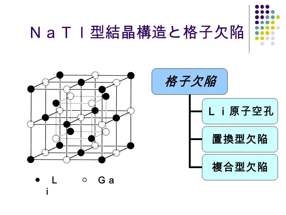 NaTl型結晶構造と格子欠陥 格子欠陥 Li原子空孔 置換型欠陥 複合型欠陥 ● Li● Li ○ Ga