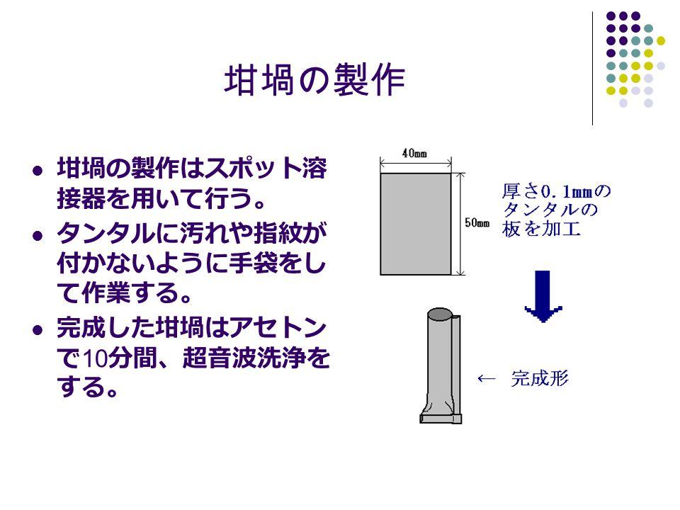 坩堝の製作 坩堝の製作はスポット溶 接器を用いて行う。 タンタルに汚れや指紋が 付かないように手袋をし て作業する。 完成した坩堝はアセトン で 10 分間、超音波洗浄を する。
