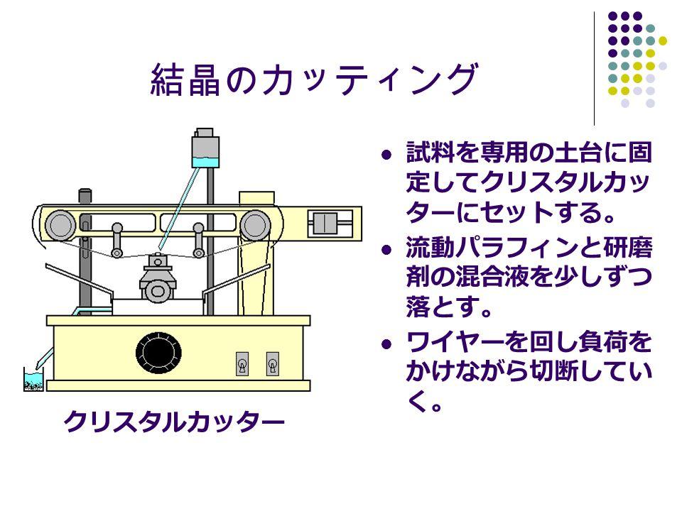 結晶のカッティング 試料を専用の土台に固 定してクリスタルカッ ターにセットする。 流動パラフィンと研磨 剤の混合液を少しずつ 落とす。 ワイヤーを回し負荷を かけながら切断してい く。 クリスタルカッター