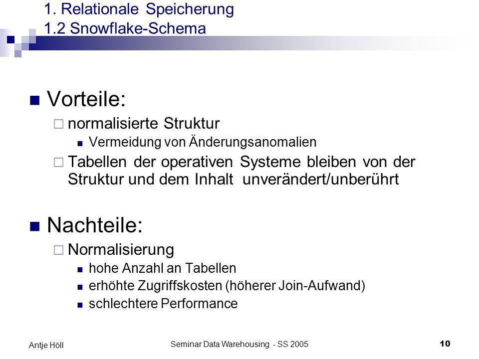 Seminar Data Warehousing - SS 200510 Antje Höll Vorteile:  normalisierte Struktur Vermeidung von Änderungsanomalien  Tabellen der operativen Systeme