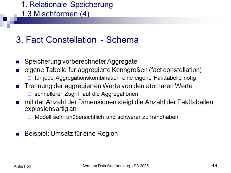 Seminar Data Warehousing - SS 200514 Antje Höll 3. Fact Constellation - Schema Speicherung vorberechneter Aggregate eigene Tabelle für aggregierte Ken