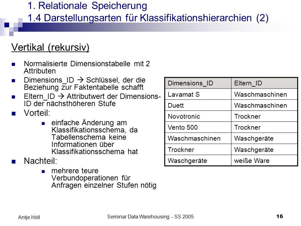 Seminar Data Warehousing - SS 200516 Antje Höll 1. Relationale Speicherung 1.4 Darstellungsarten für Klassifikationshierarchien (2) Vertikal (rekursiv