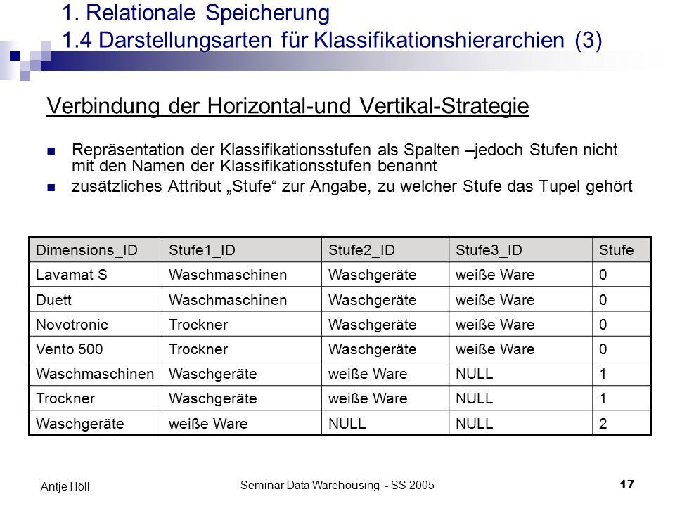 Seminar Data Warehousing - SS 200517 Antje Höll Verbindung der Horizontal-und Vertikal-Strategie Repräsentation der Klassifikationsstufen als Spalten